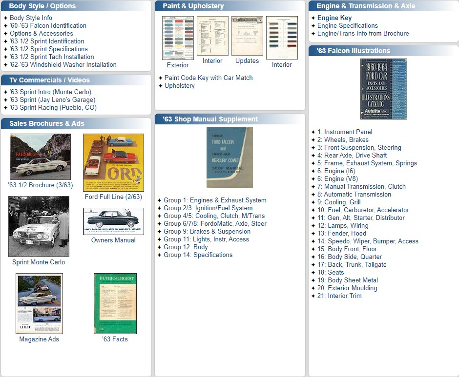 Ford Falcon Registry  2 Ford Falcon Technical Library